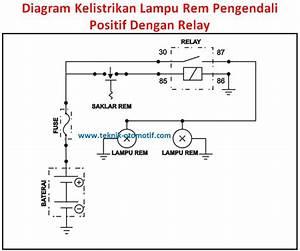 Fungsi Lampu Rem Dan Komponen Kelistrikan Lampu Rem Serta