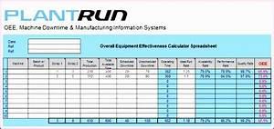 Profit Loss Graph Excel 14 Excel Log Template Excel Templates Excel Templates