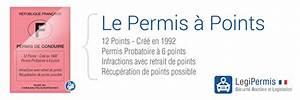 Annulation Permis De Conduire 0 Point : permis probatoire tout savoir sur le permis probatoire ~ Medecine-chirurgie-esthetiques.com Avis de Voitures