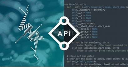 Api Elasticsearch Elastic Tutorials Convention Learn Wikitechy
