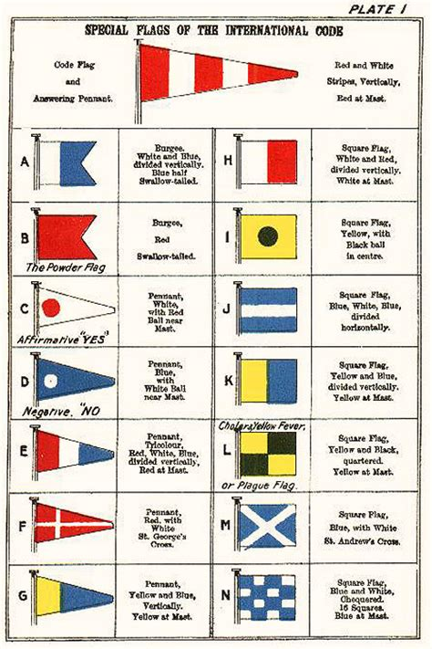 Boat Flags Chart by Past Present Nautical Flags Diy Bag Design
