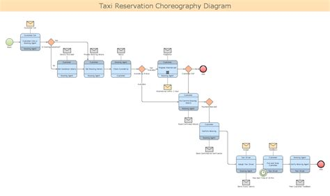 schematic process diagram exles get free image about