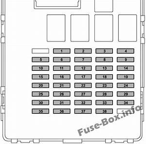 Fuse Box Diagram Subaru Forester  Sk  2019