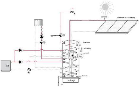 FAQ по гелиосистемам . Atmosfera™. Альтернативные источники энергии. Солнце. Ветер. Вода. Земля.
