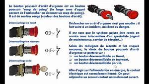 Bouton Arret D Urgence : bouton poussoir d 39 arr t d 39 urgence electrical youtube ~ Nature-et-papiers.com Idées de Décoration