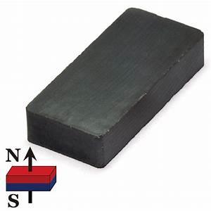 Ceramic Ferrite Magnetic Blocks / Rectangular Magnet - Buy ...