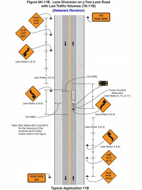 traffic accommodation plan template alberta mutcd lane shift ahead www picswe