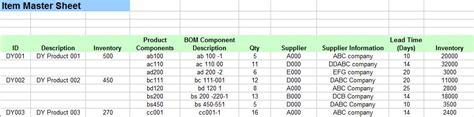 material requirement planning spreadsheet templates