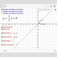 Slopeintercept Interactive Worksheet Geogebra
