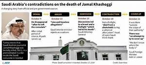 US slams 'one of worst cover-ups' in Khashoggi case
