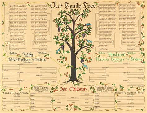 family trees ginaologycom
