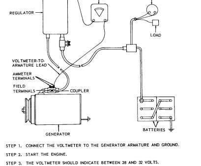wiring diagram for yamaha g22 golf cart better wiring diagram yamaha golf cart starter wiring diagram best pictures wiring diagram club starter generator