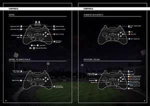 Don Bradman Cricket 14 Controls For PCPS3XBox 360