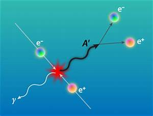 Physics - Viewpoint: New Light Shed on Dark Photons
