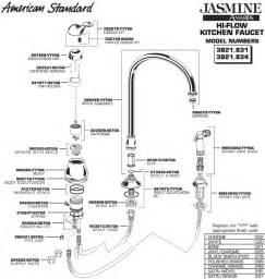 Glacier Bay Bathroom Faucets Cartridge by Plumbingwarehouse Com American Standard Bathroom Faucet