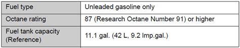 toyota yaris maintenance data fuel oil level