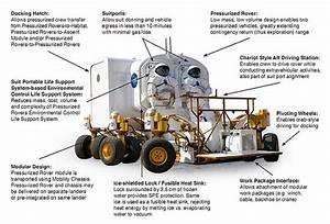 Space Exploration Vehicle - Wikipedia