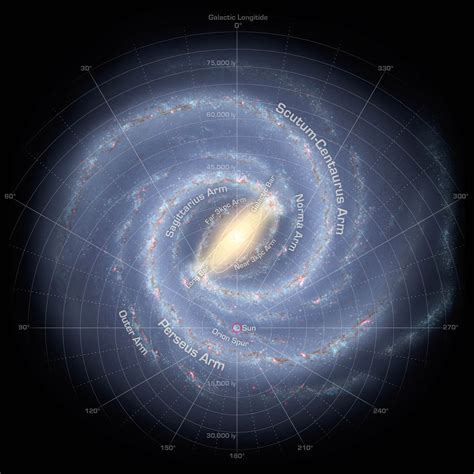 Why Does The Milky Way Rotate