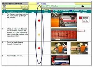lean visual blog by brady the picture below shows a final With visual work instruction template