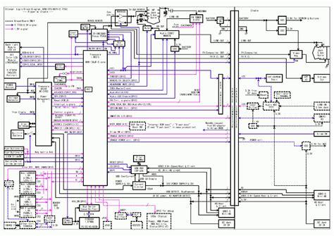Logic Diagram How To by Gigabeatsinfo