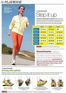 Stretches for preventing shin splints! 1. Walk on your ...