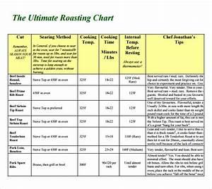 Sample Prime Rib Temperature Chart 6 Documents In Pdf