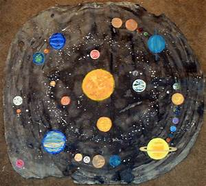 Map of the Solar System by KyleOStreet on DeviantArt