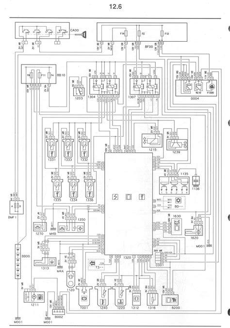Citroen Berlingo Fuse Box Diagram Wiring by Citroen Berlingo Wiring Diagram Pdf Wiring Diagram