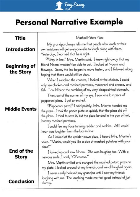 Essay Format by What Is A Narrative Essay How To Write Definition