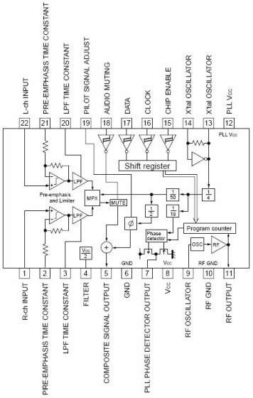 Stereo Encoder Basic Circuit Diagram