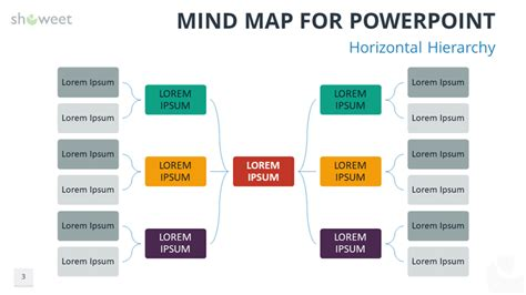 Mind Map Template Powerpoint Free by Mind Map Templates For Powerpoint