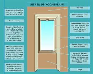 Deco fenetre double vitrage bois versailles 19 for Tapis chambre bébé avec pose fenetre double vitrage renovation