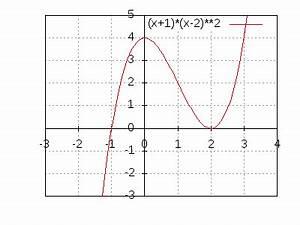 Nullstellen Berechnen Polynomdivision : nullstellen und hnliches ~ Themetempest.com Abrechnung