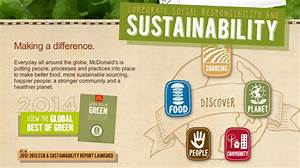 Mcdonald S Sustainable Packaging Pictures to Pin on ...