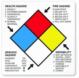 National Fire Protection Association  Nfpa  704 Diamond