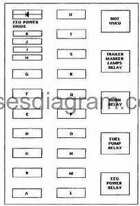 Fuse Box Ford F150 1992