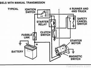 chevy starter wiring diagram in c db chevy auto wiring With turn signal wiring diagram furthermore mustang starter solenoid wiring
