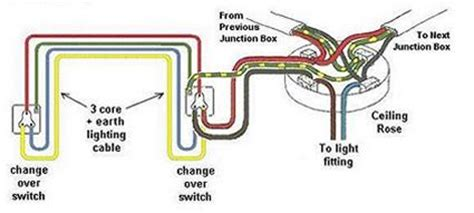 change domestic electric lighting circuit uk