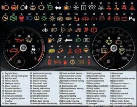 Jeep Dash Lights Meaning by Dashboard Warning Lights And What They Mean Maintaining