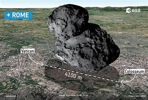Size Of Comet 67p Compared To Major European Cities