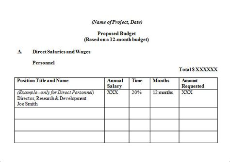 budget request template brittney taylor