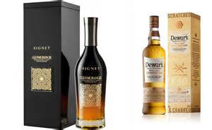 Best Scotch Whiskey Brands