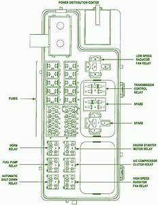 2005 Chrysler Pt Cruser Fuse Box Diagram  U2013 Circuit Wiring Diagrams