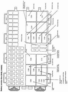 2005 Ford Five Hundred Fuse Box Diagram