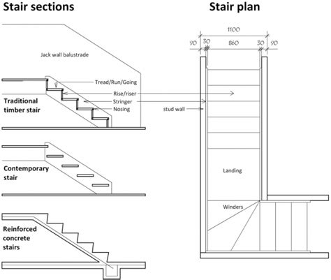 Deck Stairs Calculator Australia by Deck Stair Calculator Stairs Design Ideas