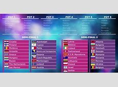 Eurovision 2016 Who's in which Semifinal?