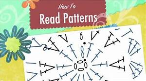22 Crochet Graphghan Patterns   How To Read Crochet Charts