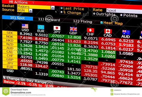 trading markets data table with financial information about currencies