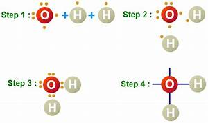 Electron Dot Formula  Electron Dot Formula For H2o