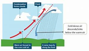 Geography Easy Elearning  Types Of Rainfall